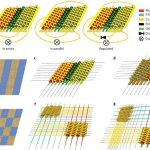 electrical-connection-and-weaving-pattern-optimized-hybrid-textiles-new fabric