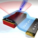 New way to develop better solar cells
