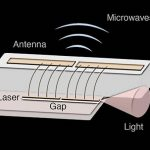 Harvard scientists transmit data via a semiconductor laser