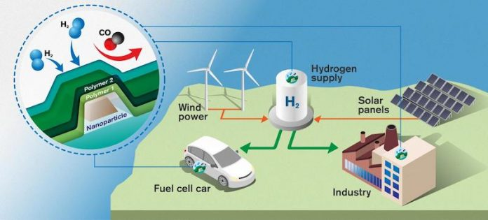 Scientists develop world's fastest hydrogen sensor for clean hydrogen energy