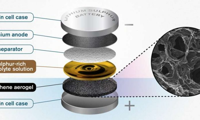 Scientists find new way to improve performance of lithium sulphur batteries