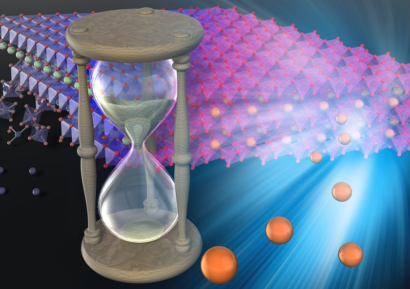 Scientists Find New Way To Create High-capacity Long-life