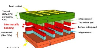 Scientists create multi-junction solar cells from off-the-shelf components