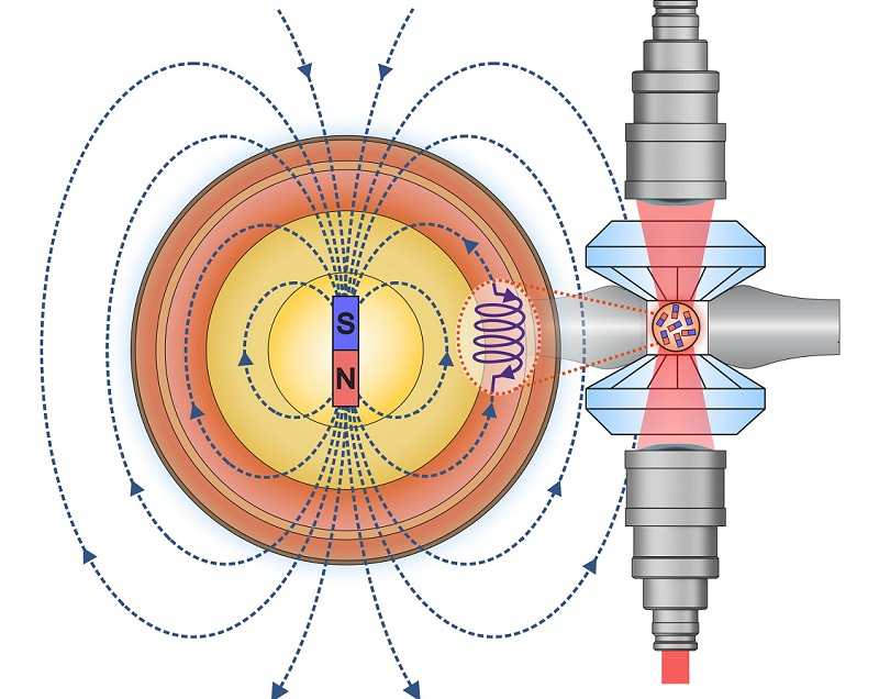 Scientists Discover Magnetism In The Earth U0026 39 S Mantle