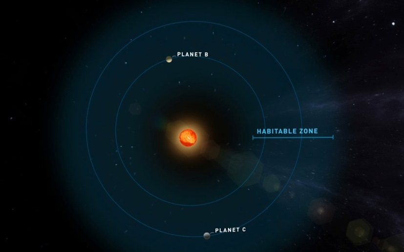 Scientists discover two new Earth-like planets near ...